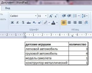 ставленная из Excel таблица