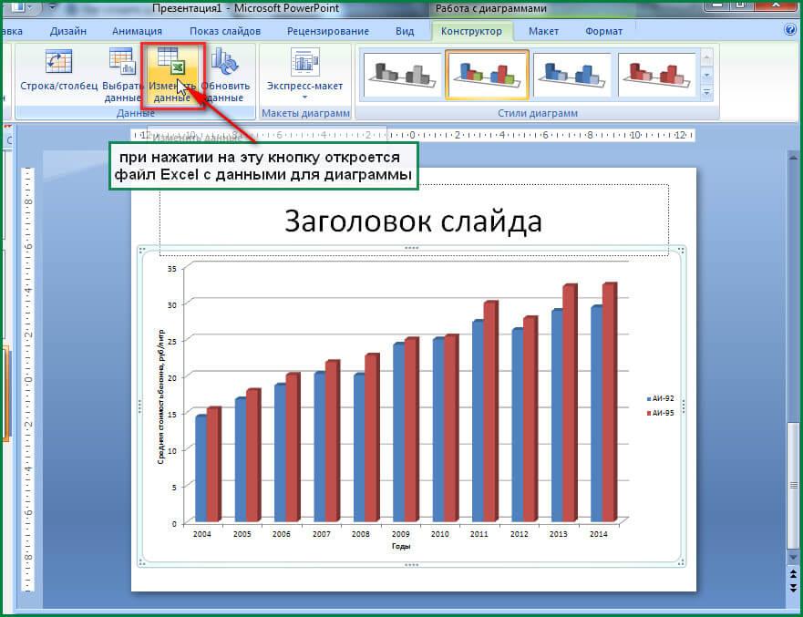 Как в повер поинте создать диаграмму - Water-Mart.Ru
