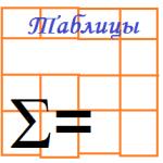 tablitsyi-e%60ksel-150x150.png